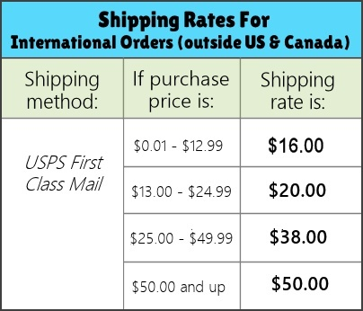 International shipping rate table