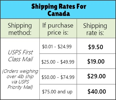 United States shipping rate table